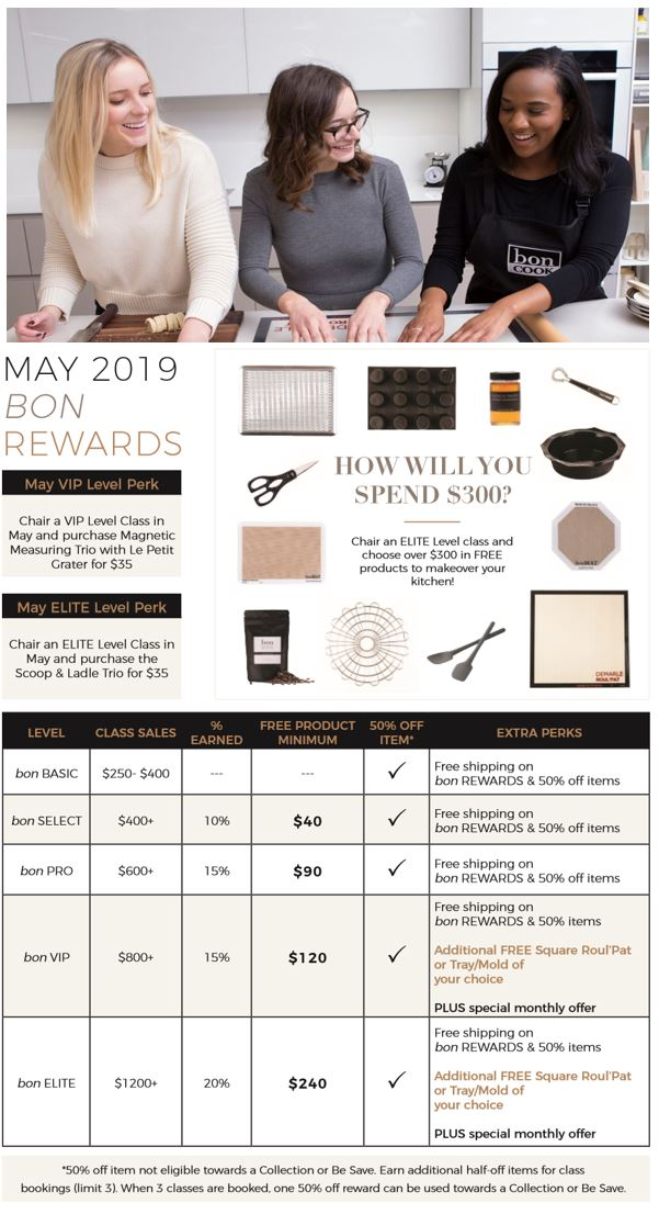 Enhanced bon Rewards